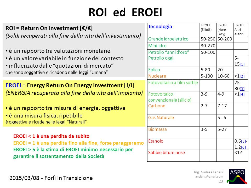 ROI ed EROEI ROI = Return On Investment [€/€]